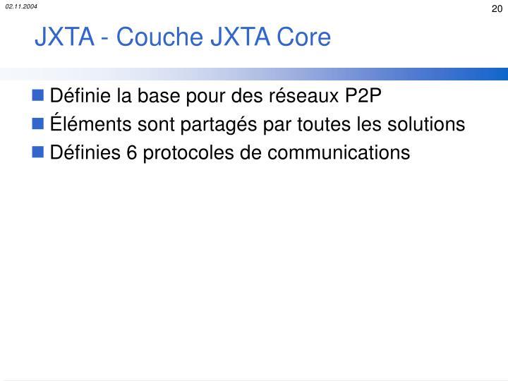 JXTA - Couche JXTA Core