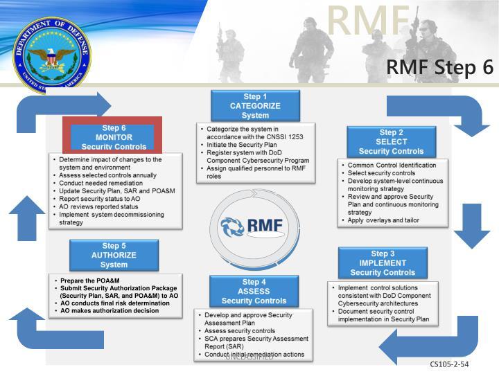 RMF Step 6