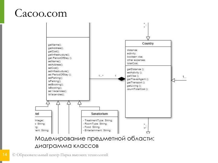 Cacoo.com
