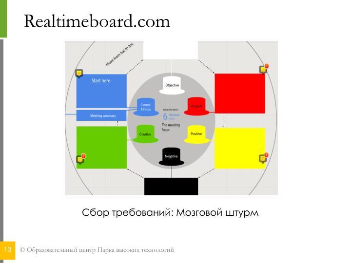 Realtimeboard.com