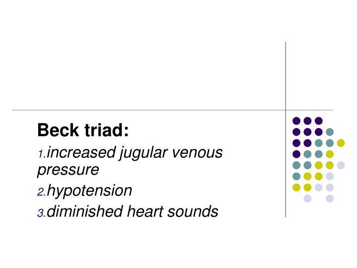 Beck triad: