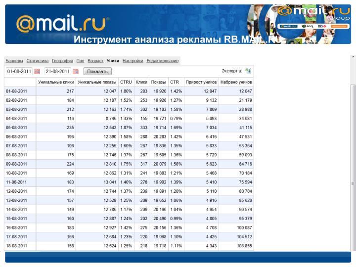 Инструмент анализа рекламы RB.MAIL.RU