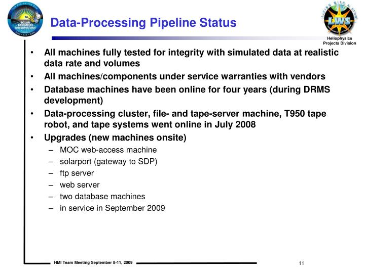 Data-Processing Pipeline Status