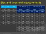 bias and threshold measurements