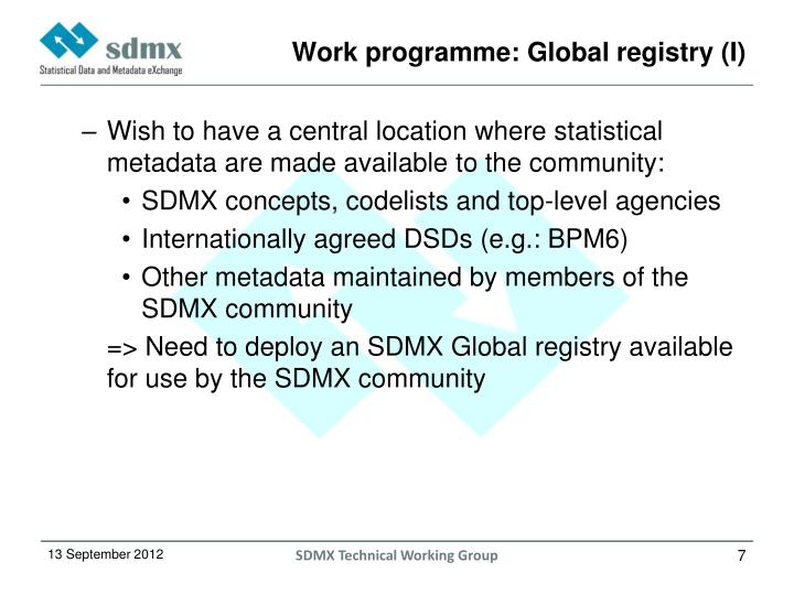 Work programme: Global registry (I)