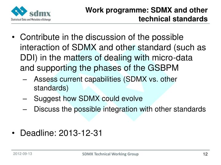 Work programme: SDMX and other technical standards
