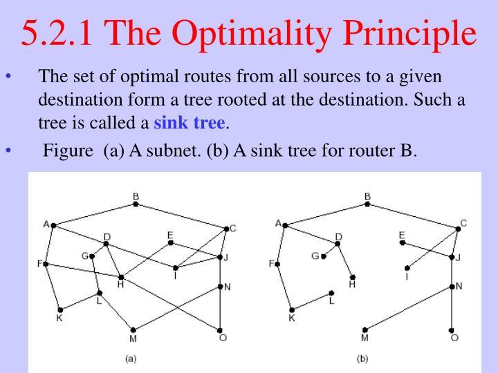 5.2.1 The Optimality Principle