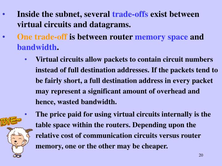 Inside the subnet, several