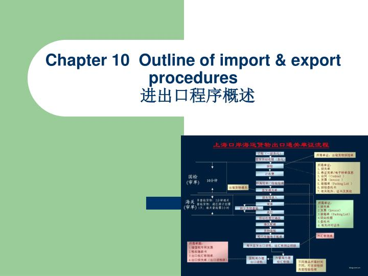 Chapter 10 outline of import export procedures