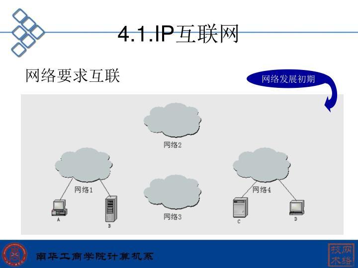 4.1.IP