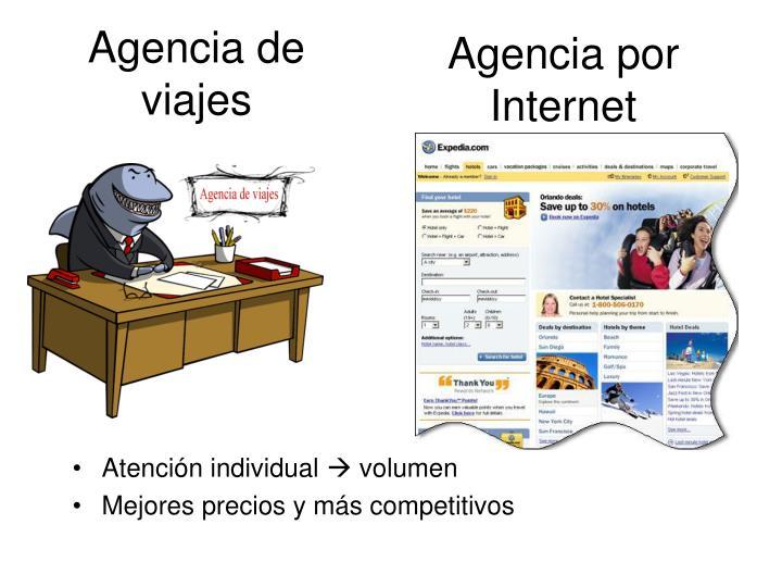 Agencia por Internet