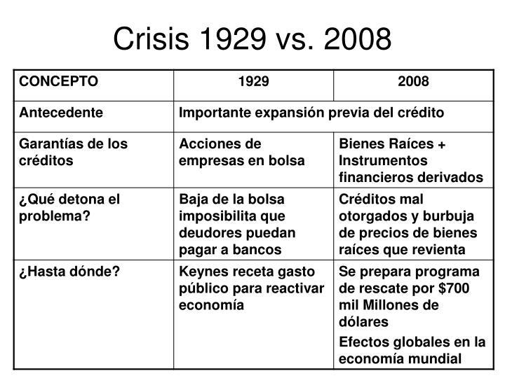 Crisis 1929 vs. 2008