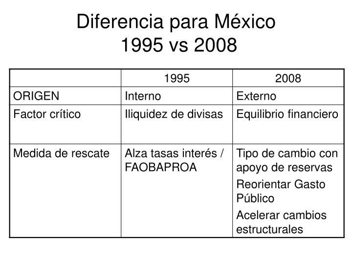 Diferencia para México