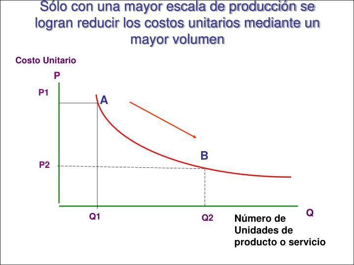 Sólo con una mayor escala de producción se logran reducir los costos unitarios mediante un mayor volumen
