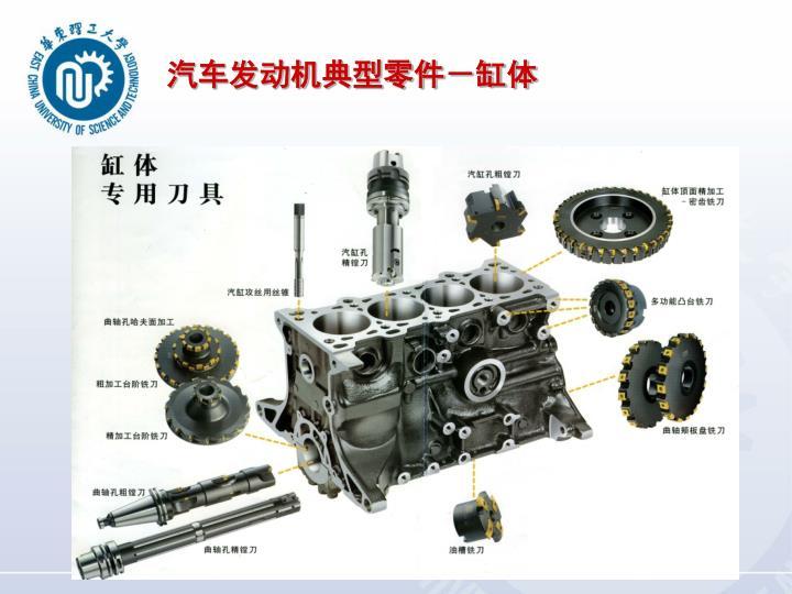 汽车发动机典型零件-缸体