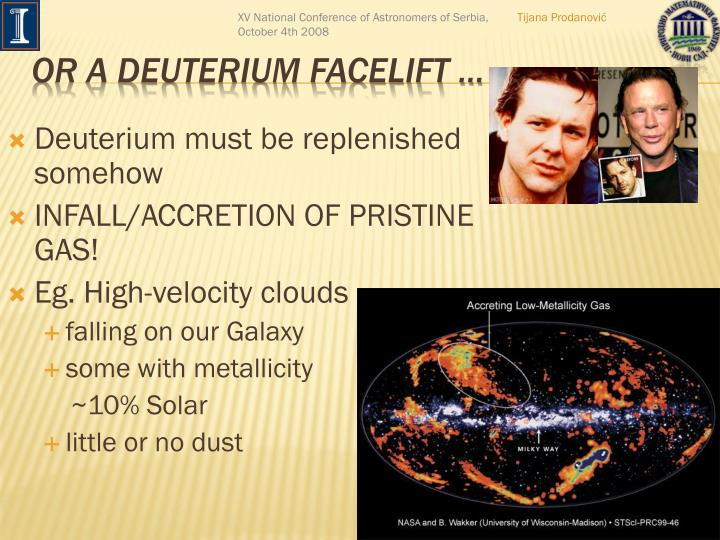 Deuterium must be replenished somehow
