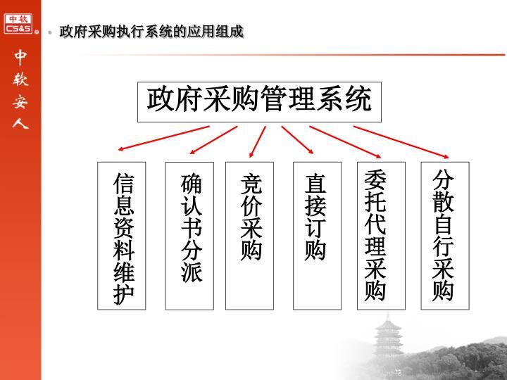 政府采购执行系统的应用组成