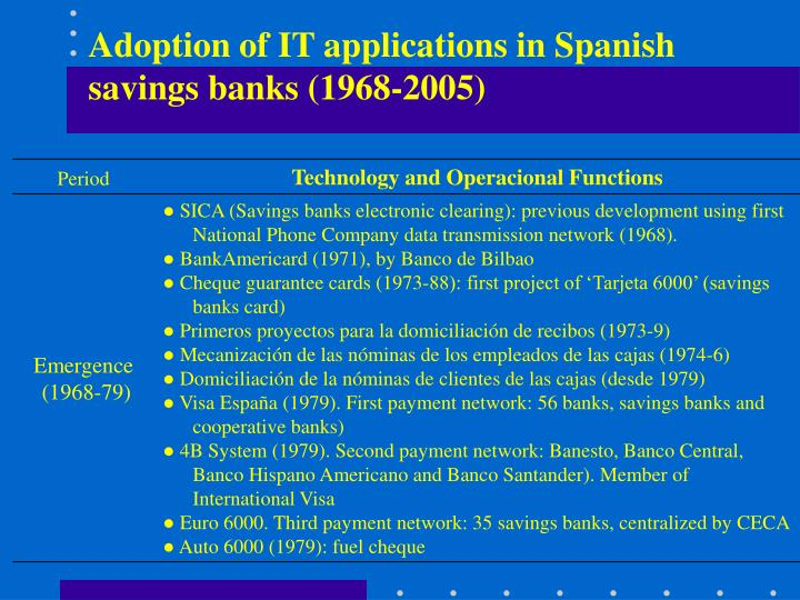 Adoption of IT applications in Spanish savings banks (1968-2005)