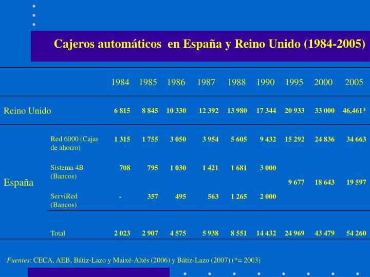 Cajeros automáticos  en España y Reino Unido (1984-2005)