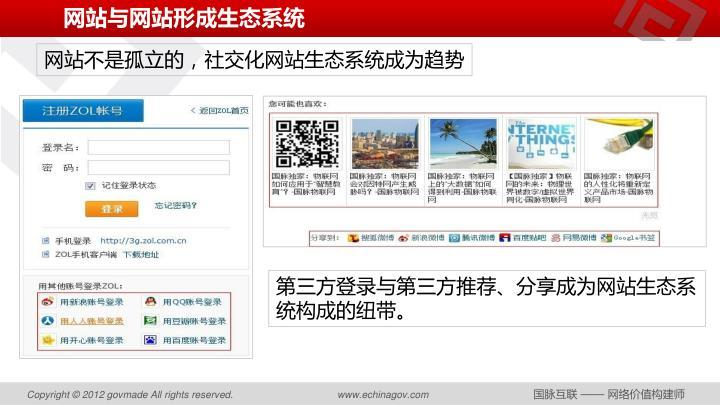 网站与网站形成生态系统