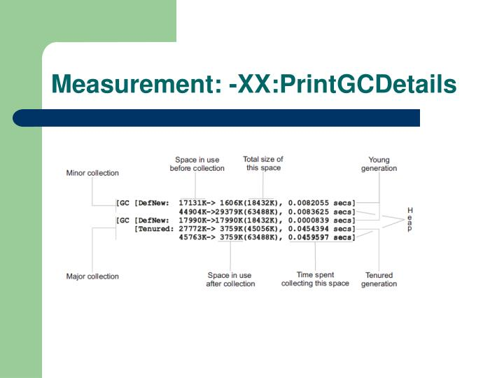Measurement: -XX:PrintGCDetails