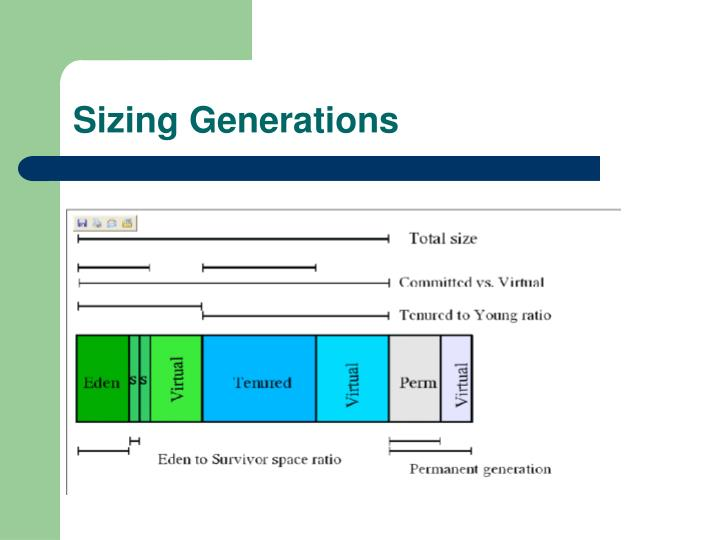 Sizing Generations
