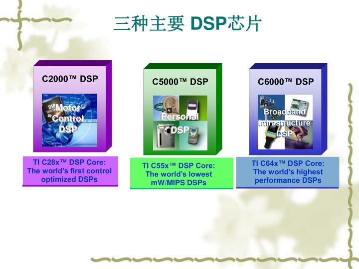 C2000™ DSP