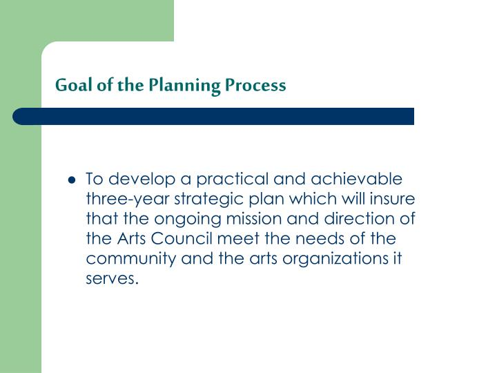 Goal of the Planning Process