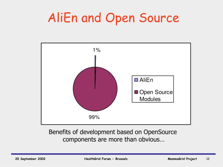 AliEn and Open Source