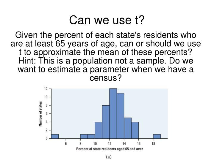 Given the percent of each state's residents who are at least 65 years of age, can or should we use t to approximate the mean of these percents?