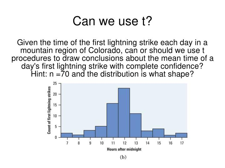Given the time of the first lightning strike each day in a mountain region of Colorado, can or should we use t procedures to draw conclusions about the mean time of a day's first lightning strike with complete confidence?