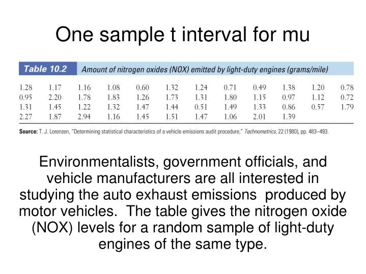 Environmentalists, government officials, and vehicle manufacturers are all interested in studying the auto exhaust emissions  produced by motor vehicles.  The table gives the nitrogen oxide (NOX) levels for a random sample of light-duty engines of the same type.