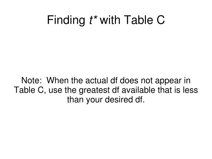 Note:  When the actual df does not appear in Table C, use the greatest df available that is less than your desired df.