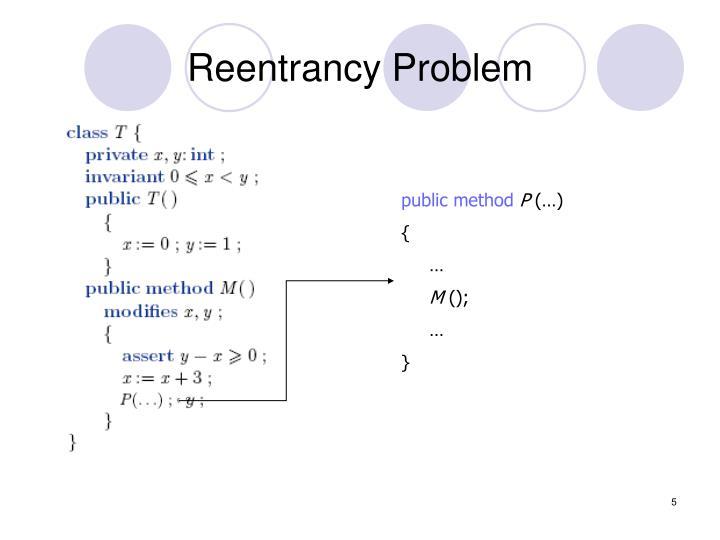 Reentrancy Problem