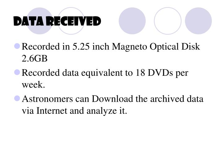 Data Received