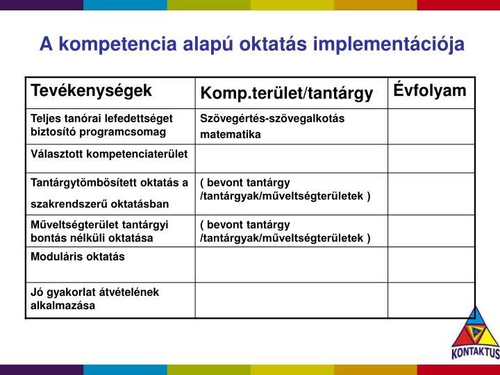 A kompetencia alapú oktatás implementációja