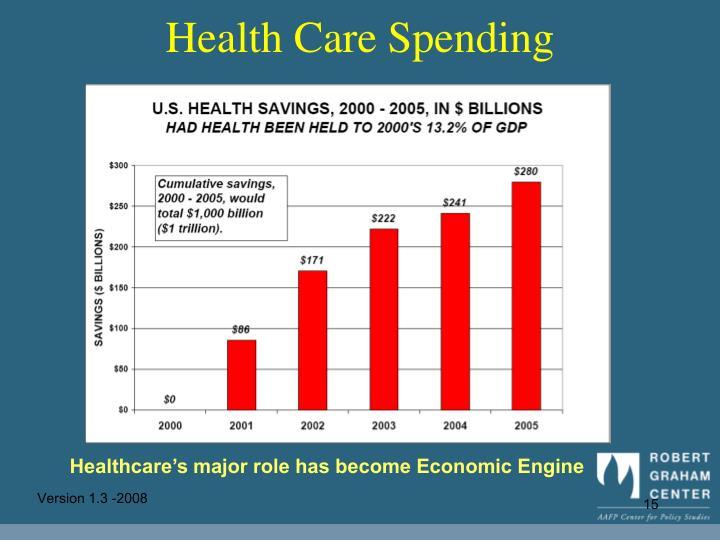 Health care spending 2 essay