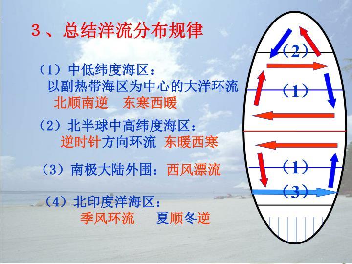 3、总结洋流分布规律