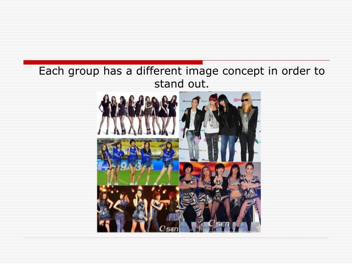 Each group has a different image concept in order to stand out.