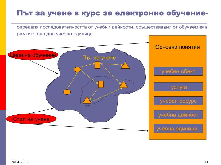 Път за учене в курс за електронно обучение-