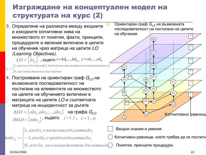 Определяне на разликата между входните и изходните когнитивни нива на множеството от понятия, факти, принципи, процедурите и явления включени в целите на обучение чрез матрица на целите