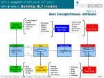 hl7 v 3 basic concepts classes attributes