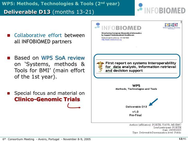 WP5: Methods, Technologies & Tools (2