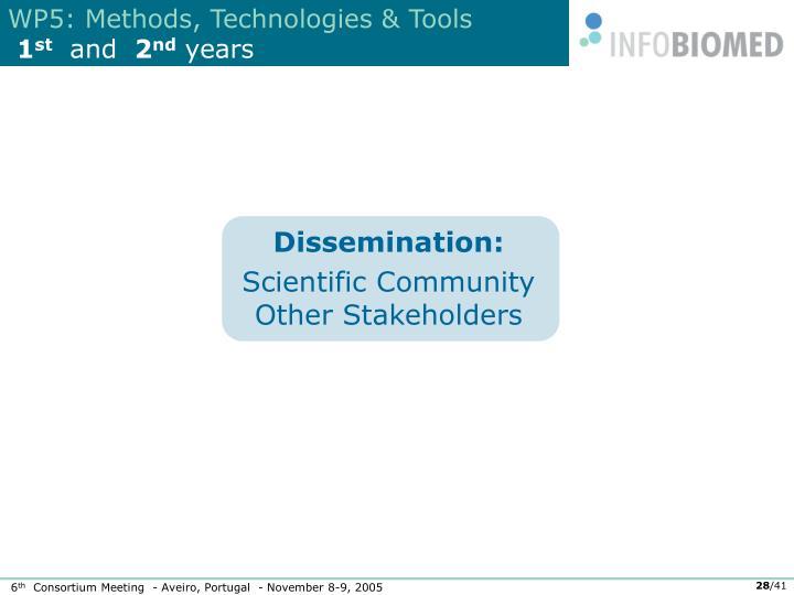 WP5: Methods, Technologies & Tools