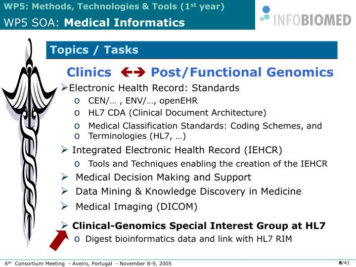 WP5: Methods, Technologies & Tools (1