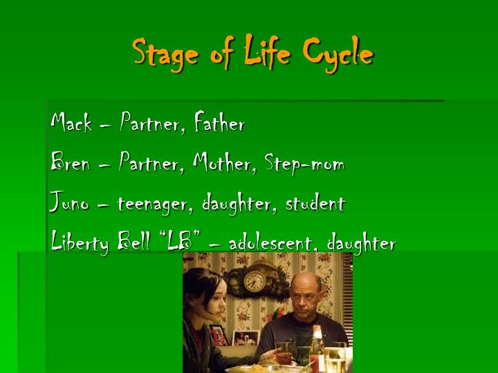 Stage of Life Cycle