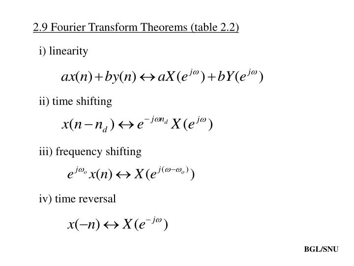 2.9 Fourier Transform Theorems (table 2.2)