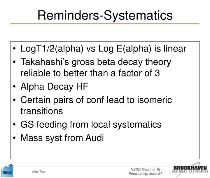 LogT1/2(alpha) vs Log E(alpha) is linear