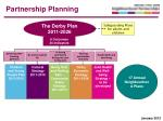 partnership planning