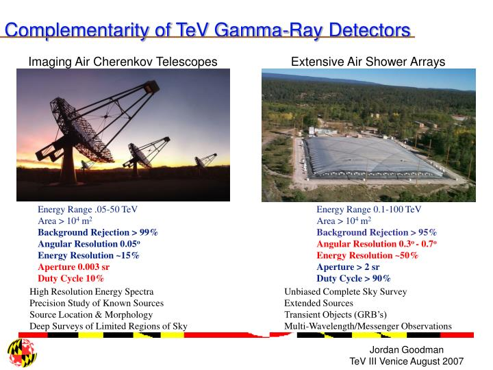 Complementarity of tev gamma ray detectors